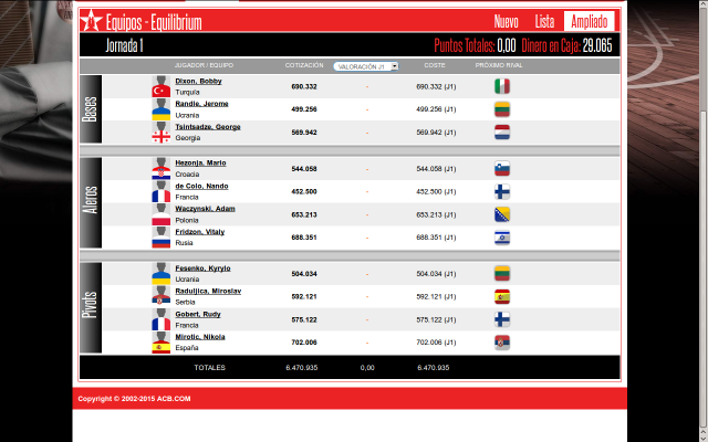 Equipo Supermanager Eurobasket