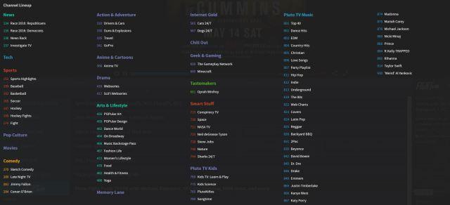 Listado de canales de Pluto.tv