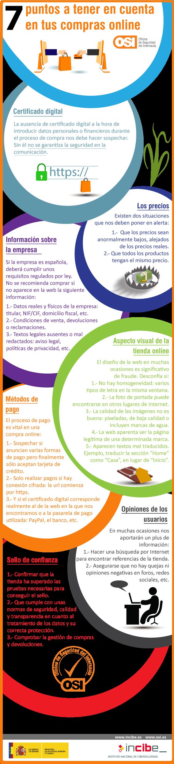 Guía OSI INCIBE compra on-line