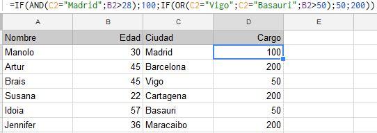 Ejemplo con los datos calculados
